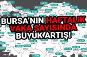 Haftalık vaka sayıları açıklandı! Bursa'nın haftalık vaka sayısı 418,37 oldu